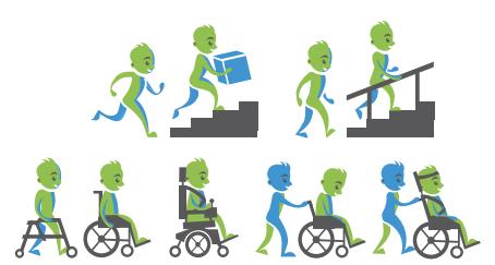 Piirroskuvia ihmisistä, joilla on eri toimintakyky. Ensimmäisessä kuvassa juokseva ja portaita laatikko kädessään kulkevat ihmiset. Toisessa kuvassa kävelevä ja portaita kaiteesta kiinni pitäen kulkevat ihmiset. Kolmannessa kuvassa rollaattorin avulla sekä pyörätuolilla itse kelaavat ihmiset. Neljännessä kuvassa ihminen sähköpyörätuolissa. Viidennessä kuvassa ihminen, jota avustaja työntää pyörätuolissa. Kuudennessa kuvassa avustaja työntää pyörätuolissa istuvaa ihmistä, joka on tuettu valjailla sekä otsapannalla pyörätuoliin.